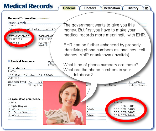 EHR System Benefits for Phone Numbers