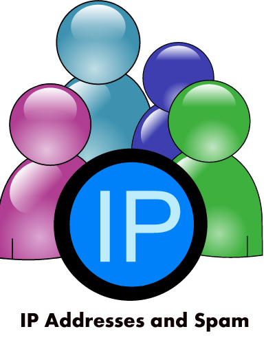 IP Addresses and Spam