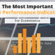 The Most Important Key Performance Indicators via Searchbug.com