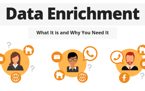 Data Enrichment - Searchbug