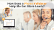 How Does a Phone Validator Help Me Get More Leads via Searchbug.com