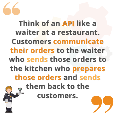 How to Improve the Customer Experience with Custom API Integration Ft Quote - What Are APIs?